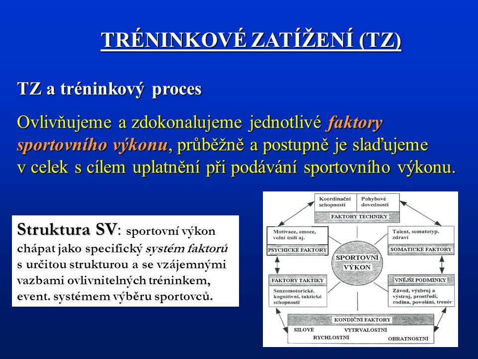 TRÉNINKOVÉ ZATĚŽOVÁNÍ Optimální průběh adaptačních změn ve ST vyžaduje optimalizovat tréninkové zatížení i zatěžování.