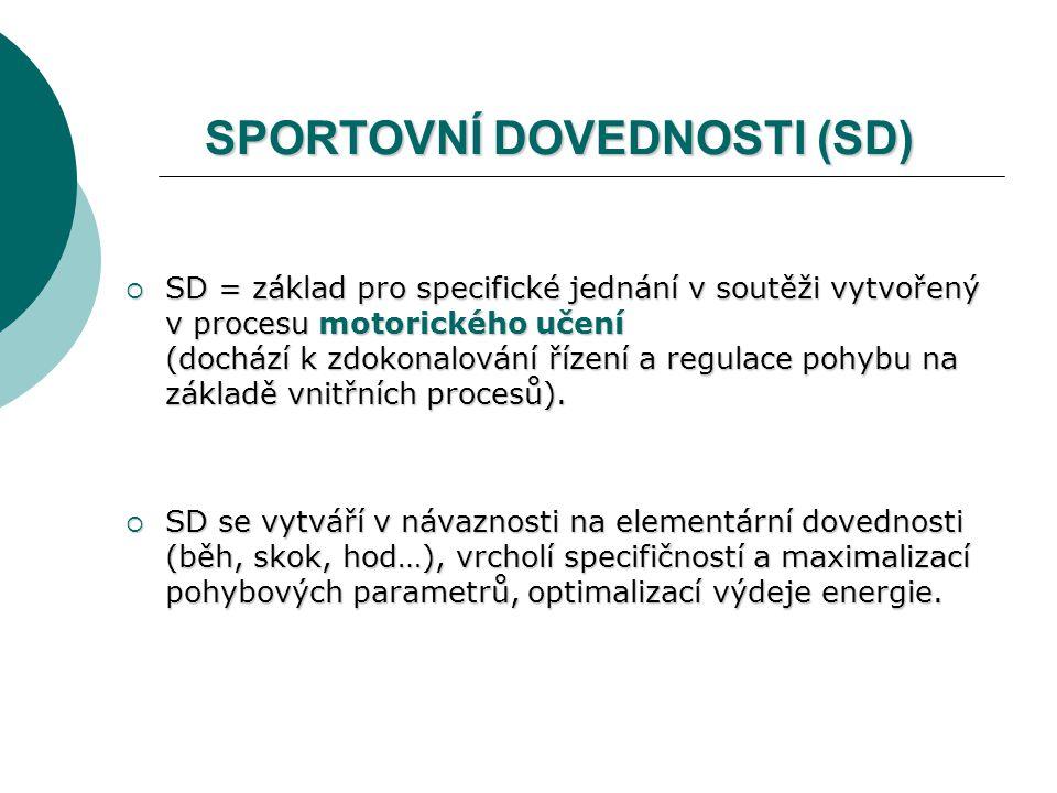  SD = základ pro specifické jednání v soutěži vytvořený v procesu motorického učení (dochází k zdokonalování řízení a regulace pohybu na základě vnit