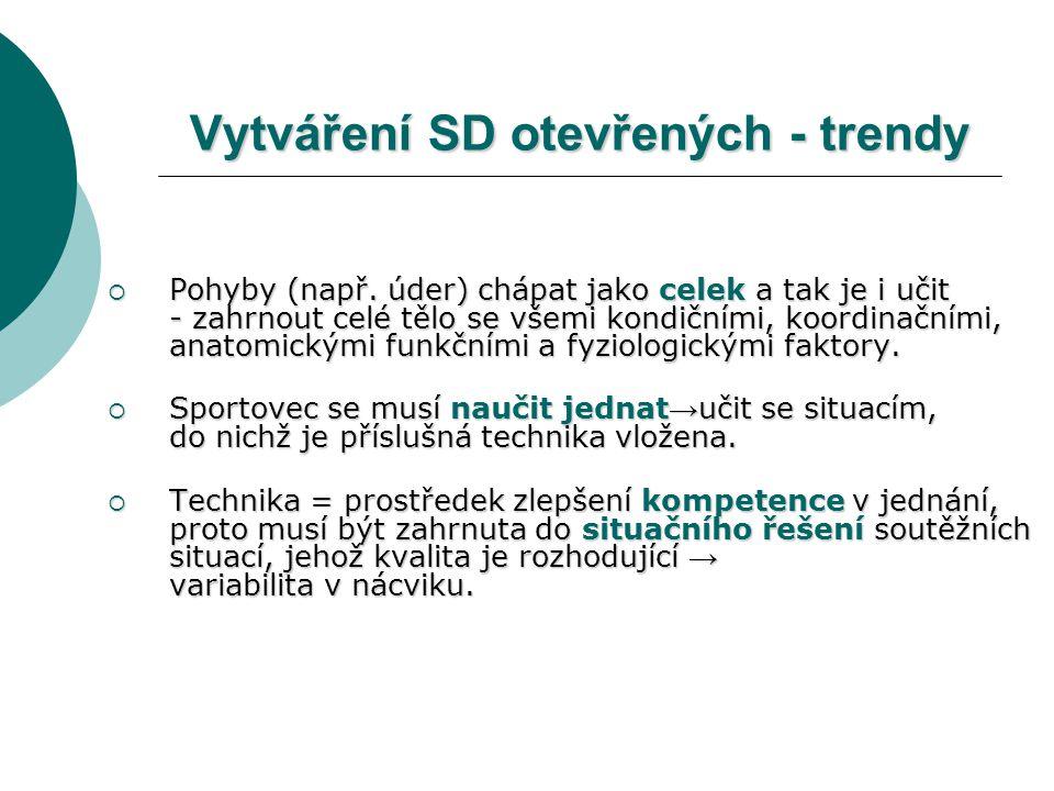 Vytváření SD otevřených - trendy  Pohyby (např.