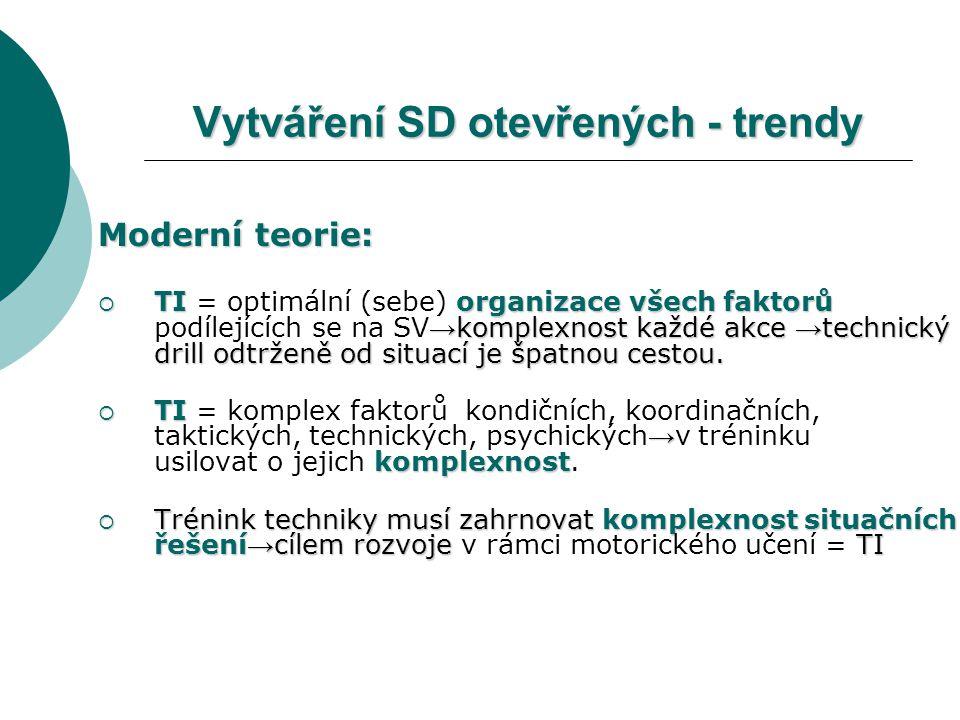 Vytváření SD otevřených - trendy Moderní teorie:  TI organizace všech faktorů → komplexnost každé akce → technický drill odtrženě od situací je špatn