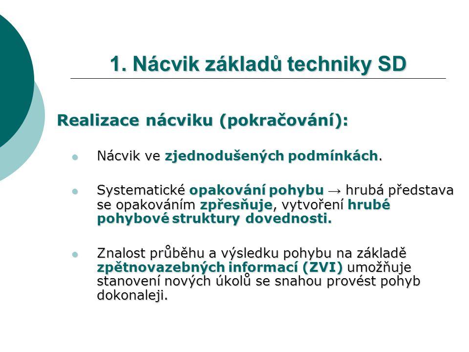Realizace nácviku (pokračování): Realizace nácviku (pokračování): Nácvik ve zjednodušených podmínkách. Nácvik ve zjednodušených podmínkách. Systematic