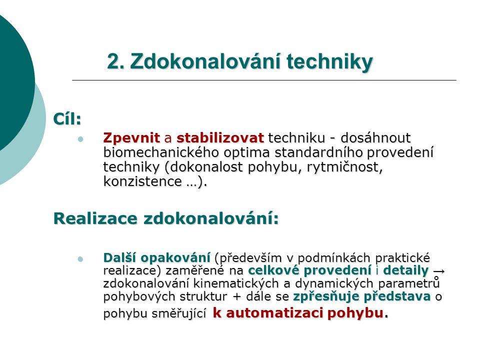 Cíl: pevnit a stabilizovat techniku - dosáhnout biomechanického optima standardního provedení techniky (dokonalost pohybu, rytmičnost, konzistence …).