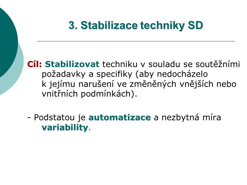 Cíl: Cíl: Stabilizovat techniku v souladu se soutěžními požadavky a specifiky (aby nedocházelo k jejímu narušení ve změněných vnějších nebo vnitřních podmínkách).
