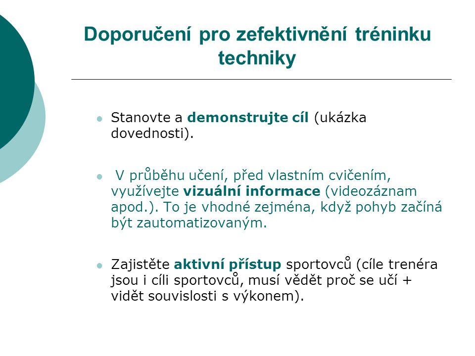 Doporučení pro zefektivnění tréninku techniky Stanovte a demonstrujte cíl (ukázka dovednosti).