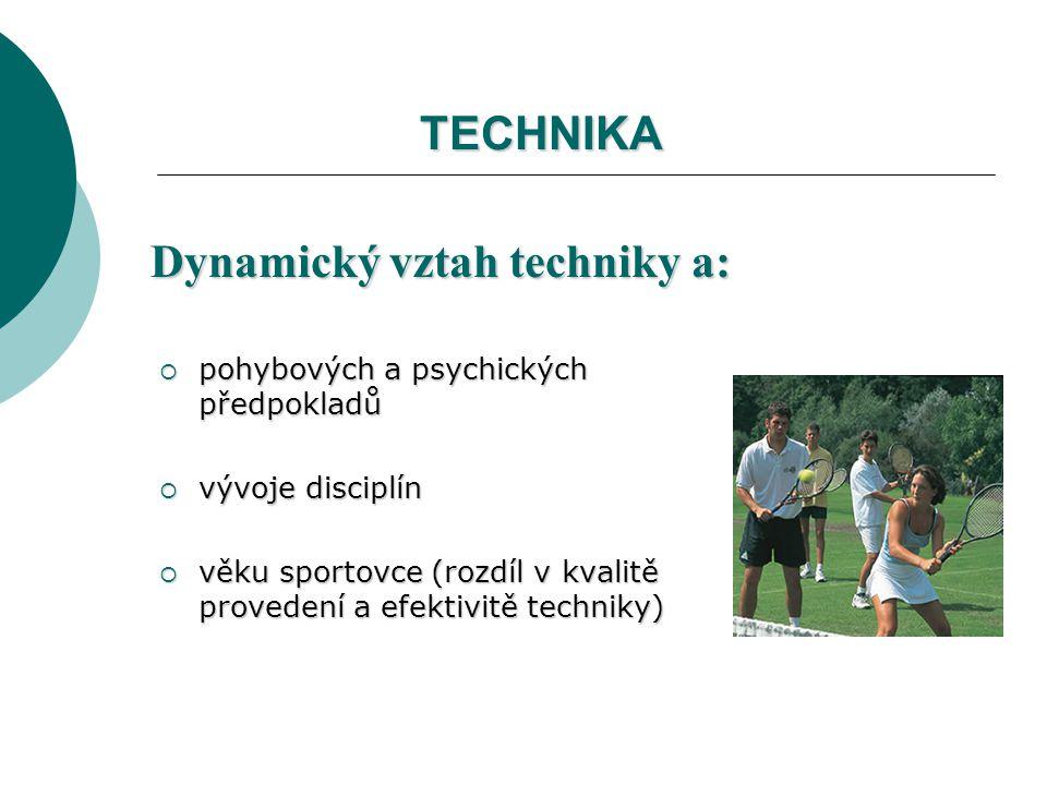 TECHNIKA  pohybových a psychických předpokladů  vývoje disciplín  věku sportovce (rozdíl v kvalitě provedení a efektivitě techniky) Dynamický vztah techniky a: