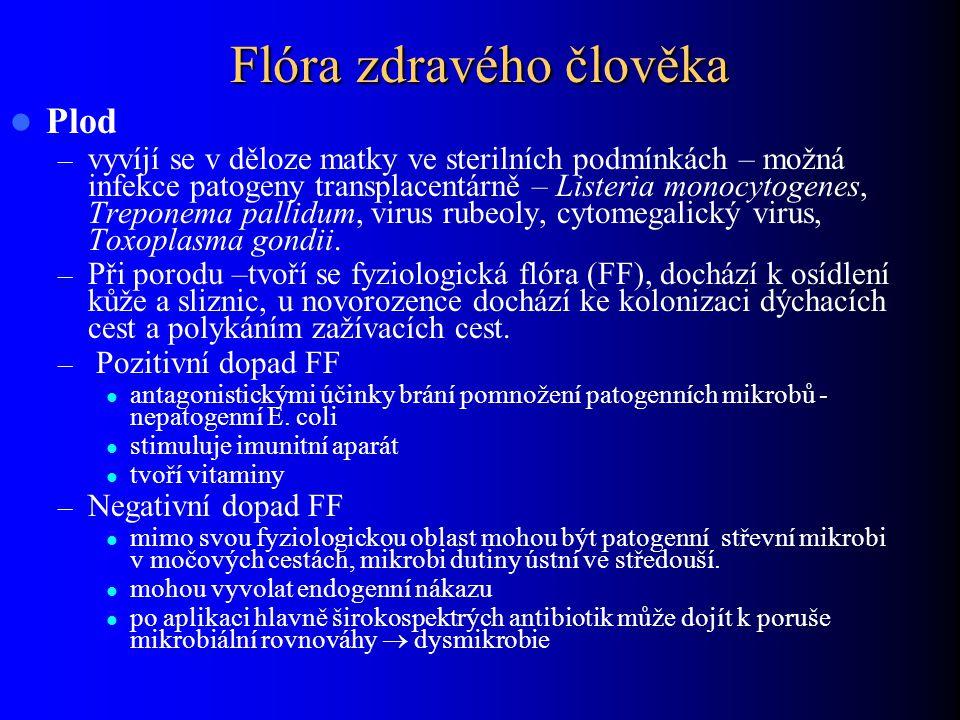 Kojenec Kůže je osídlena koaguláza negativními stafylokoky do 24 hod., smolka je sterilní – kojením L.