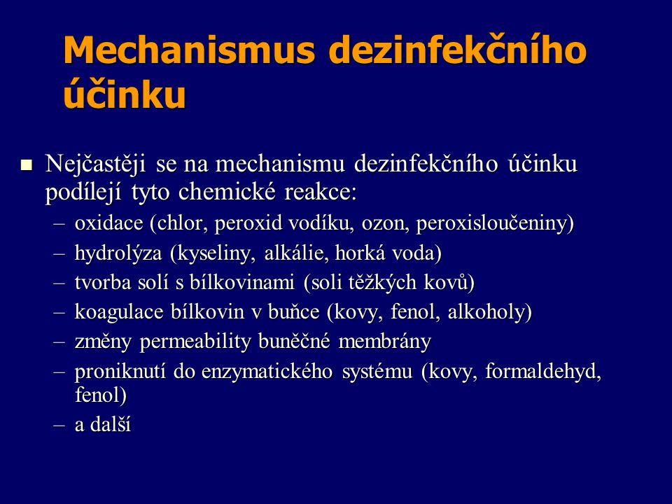 Mechanismus dezinfekčního účinku Nejčastěji se na mechanismu dezinfekčního účinku podílejí tyto chemické reakce: Nejčastěji se na mechanismu dezinfekč