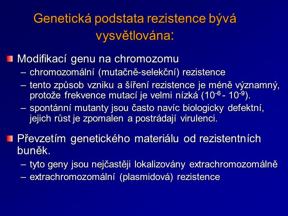 Modifikací genu na chromozomu –chromozomální (mutačně-selekční) rezistence –tento způsob vzniku a šíření rezistence je méně významný, protože frekvenc