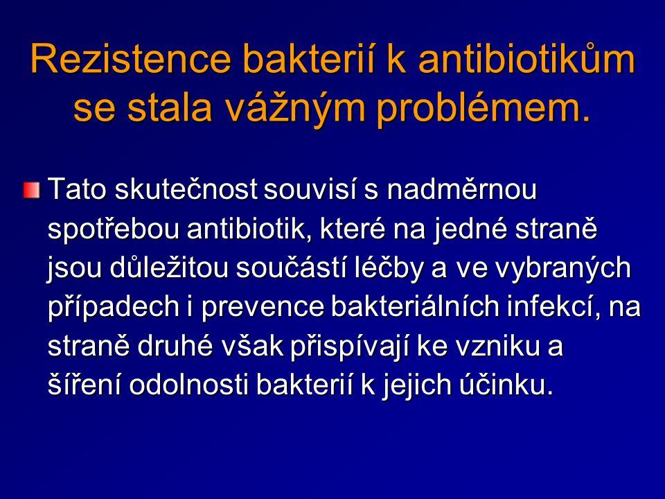 Rezistence bakterií k antibiotikům se stala vážným problémem. Tato skutečnost souvisí s nadměrnou spotřebou antibiotik, které na jedné straně jsou důl