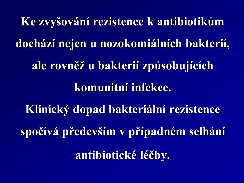 Ke zvyšování rezistence k antibiotikům dochází nejen u nozokomiálních bakterií, ale rovněž u bakterií způsobujících komunitní infekce. Klinický dopad