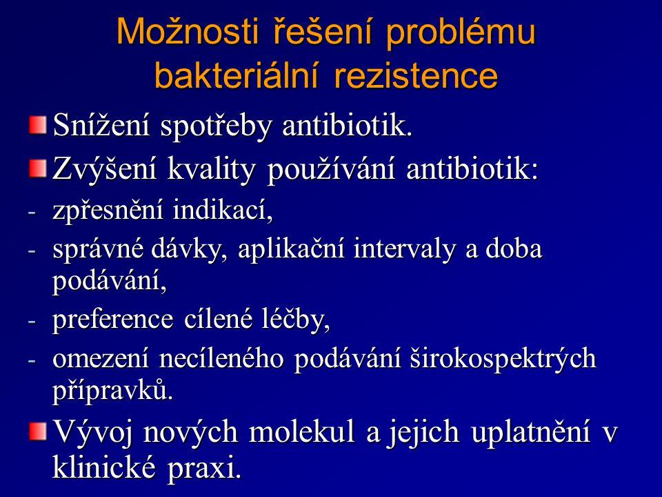 Možnosti řešení problému bakteriální rezistence Snížení spotřeby antibiotik. Zvýšení kvality používání antibiotik: - zpřesnění indikací, - správné dáv