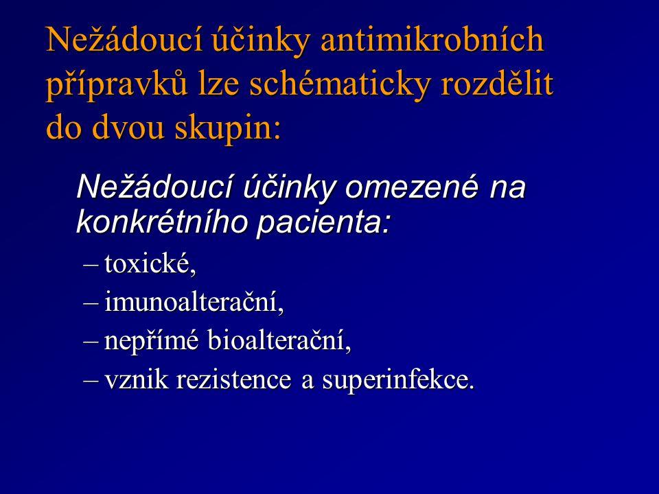 Rozdělení nežádoucích účinků antimikrobních přípravků projevy toxické –přímé toxické účinky (např.