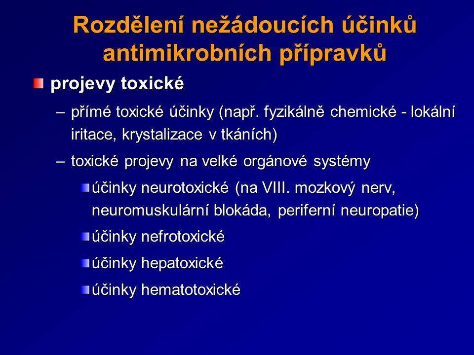 Rozdělení nežádoucích účinků antimikrobních přípravků projevy toxické –přímé toxické účinky (např. fyzikálně chemické - lokální iritace, krystalizace