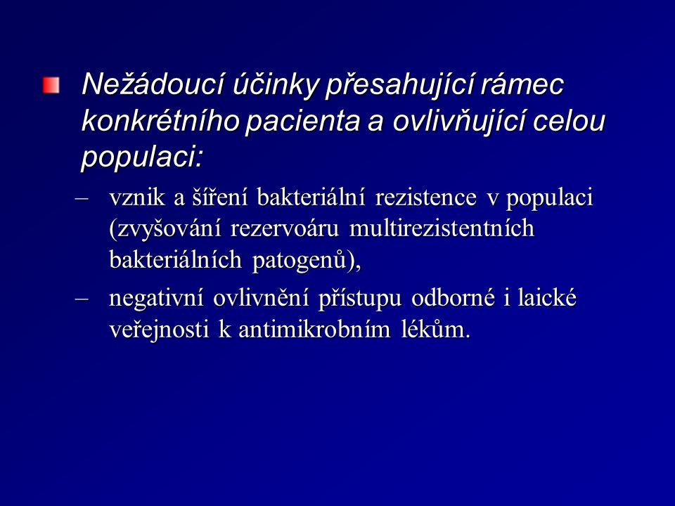 Problematika rezistence Rezistence na antibiotikum je schopnost bakteriální populace přežít účinek inhibiční koncentrace příslušného antimikrobního přípravku (WHO).