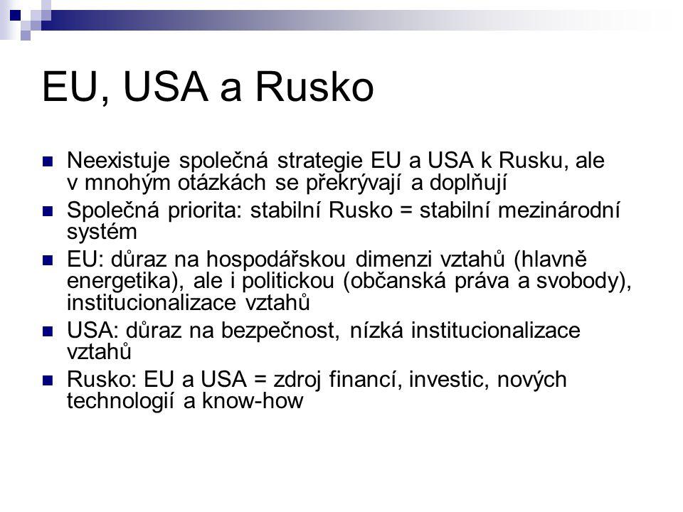 EU, USA a Rusko Neexistuje společná strategie EU a USA k Rusku, ale v mnohým otázkách se překrývají a doplňují Společná priorita: stabilní Rusko = sta