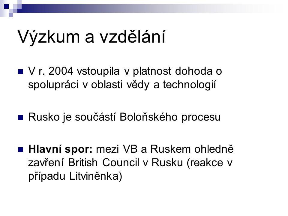 Výzkum a vzdělání V r. 2004 vstoupila v platnost dohoda o spolupráci v oblasti vědy a technologií Rusko je součástí Boloňského procesu Hlavní spor: me