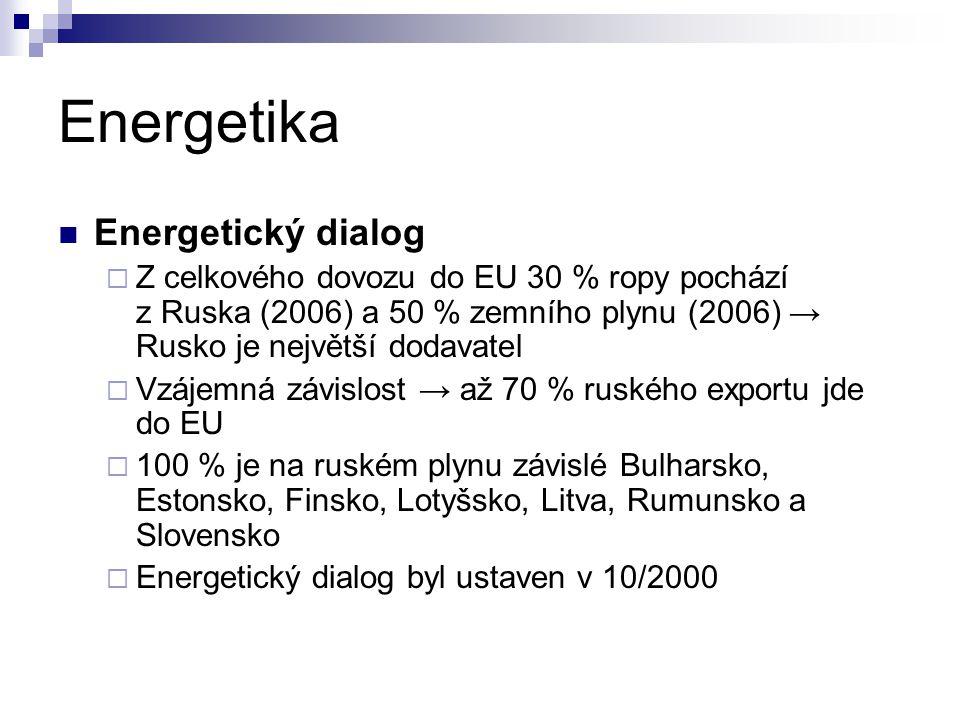 Energetika Energetický dialog  Z celkového dovozu do EU 30 % ropy pochází z Ruska (2006) a 50 % zemního plynu (2006) → Rusko je největší dodavatel 