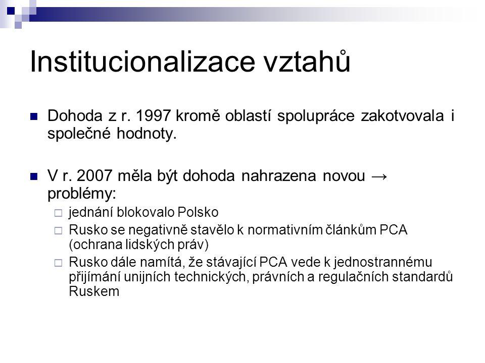 Vnější bezpečnost Řešení regionálních konfliktů, nešíření ZHN, spolupráce na mezinárodních fórech Evropská politika sousedství (dimenze Východního partnerství) a iniciativa Severní dimenze  Rusko není součástí ENP  Severní dimenze (EU, Island, Norsko, Rusko) Odlišná stanoviska ohledně Kosova, Gruzie, Ukrajiny Rusko naopak podpořilo aktivity EU v případě íránského jaderného programu