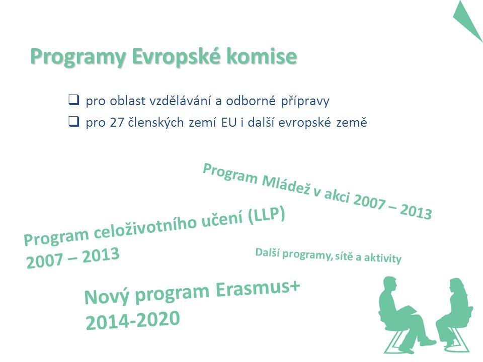 Programy Evropské komise  pro oblast vzdělávání a odborné přípravy  pro 27 členských zemí EU i další evropské země Program celoživotního učení (LLP) 2007 – 2013 Program Mládež v akci 2007 – 2013 Další programy, sítě a aktivity Nový program Erasmus+ 2014-2020