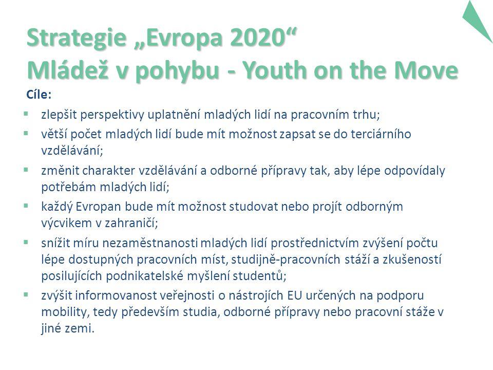"""Strategie """"Evropa 2020 Mládež v pohybu - Youth on the Move Strategie """"Evropa 2020 Mládež v pohybu - Youth on the Move Cíle:  zlepšit perspektivy uplatnění mladých lidí na pracovním trhu;  větší počet mladých lidí bude mít možnost zapsat se do terciárního vzdělávání;  změnit charakter vzdělávání a odborné přípravy tak, aby lépe odpovídaly potřebám mladých lidí;  každý Evropan bude mít možnost studovat nebo projít odborným výcvikem v zahraničí;  snížit míru nezaměstnanosti mladých lidí prostřednictvím zvýšení počtu lépe dostupných pracovních míst, studijně-pracovních stáží a zkušeností posilujících podnikatelské myšlení studentů;  zvýšit informovanost veřejnosti o nástrojích EU určených na podporu mobility, tedy především studia, odborné přípravy nebo pracovní stáže v jiné zemi."""