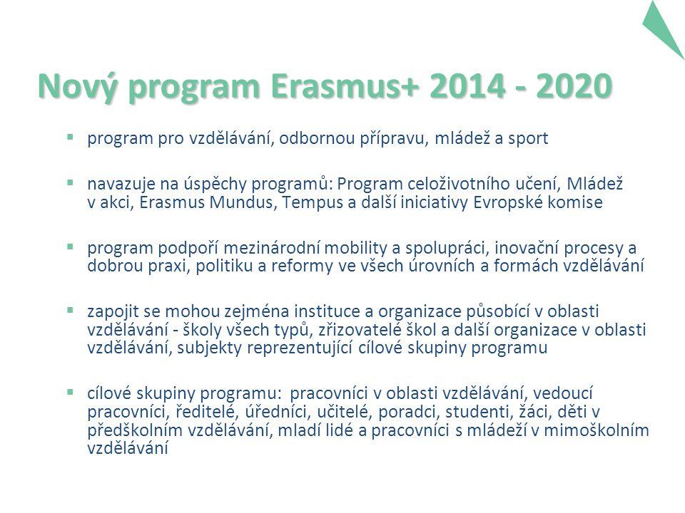 Nový program Erasmus+ 2014 - 2020  program pro vzdělávání, odbornou přípravu, mládež a sport  navazuje na úspěchy programů: Program celoživotního učení, Mládež v akci, Erasmus Mundus, Tempus a další iniciativy Evropské komise  program podpoří mezinárodní mobility a spolupráci, inovační procesy a dobrou praxi, politiku a reformy ve všech úrovních a formách vzdělávání  zapojit se mohou zejména instituce a organizace působící v oblasti vzdělávání - školy všech typů, zřizovatelé škol a další organizace v oblasti vzdělávání, subjekty reprezentující cílové skupiny programu  cílové skupiny programu: pracovníci v oblasti vzdělávání, vedoucí pracovníci, ředitelé, úředníci, učitelé, poradci, studenti, žáci, děti v předškolním vzdělávání, mladí lidé a pracovníci s mládeží v mimoškolním vzdělávání