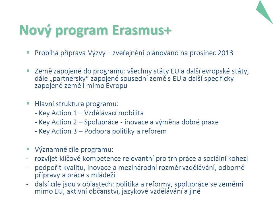 """Nový program Erasmus+  Probíhá příprava Výzvy – zveřejnění plánováno na prosinec 2013  Země zapojené do programu: všechny státy EU a další evropské státy, dále """"partnersky zapojené sousední země s EU a další specificky zapojené země i mimo Evropu  Hlavní struktura programu: - Key Action 1 – Vzdělávací mobilita - Key Action 2 – Spolupráce - inovace a výměna dobré praxe - Key Action 3 – Podpora politiky a reforem  Významné cíle programu: - rozvíjet klíčové kompetence relevantní pro trh práce a sociální kohezi - podpořit kvalitu, inovace a mezinárodní rozměr vzdělávání, odborné přípravy a práce s mládeží - další cíle jsou v oblastech: politika a reformy, spolupráce se zeměmi mimo EU, aktivní občanství, jazykové vzdělávání a jiné"""