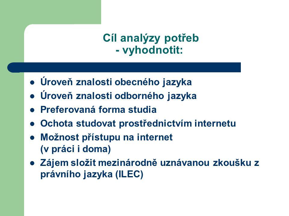 Cíl analýzy potřeb - vyhodnotit: Úroveň znalosti obecného jazyka Úroveň znalosti odborného jazyka Preferovaná forma studia Ochota studovat prostřednictvím internetu Možnost přístupu na internet (v práci i doma) Zájem složit mezinárodně uznávanou zkoušku z právního jazyka (ILEC)