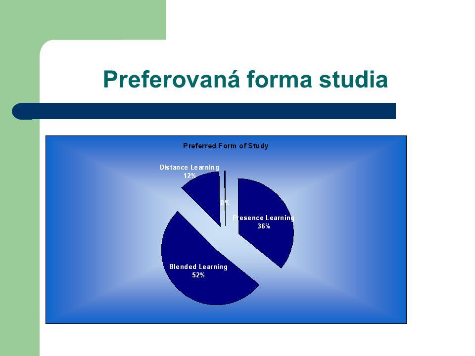 Preferovaná forma studia