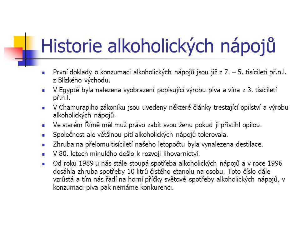 Historie alkoholických nápojů První doklady o konzumaci alkoholických nápojů jsou již z 7. – 5. tisíciletí př.n.l. z Blízkého východu. V Egyptě byla n