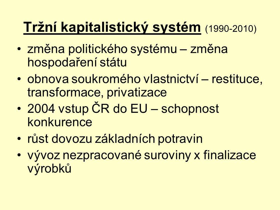 Tržní kapitalistický systém (1990-2010) změna politického systému – změna hospodaření státu obnova soukromého vlastnictví – restituce, transformace, p