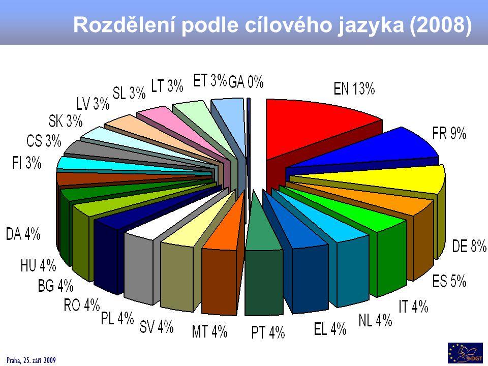 Praha, 25. září 2009 Rozdělení podle cílového jazyka (2008)