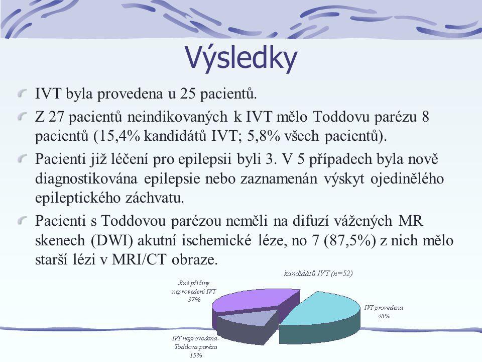 Výsledky IVT byla provedena u 25 pacientů.