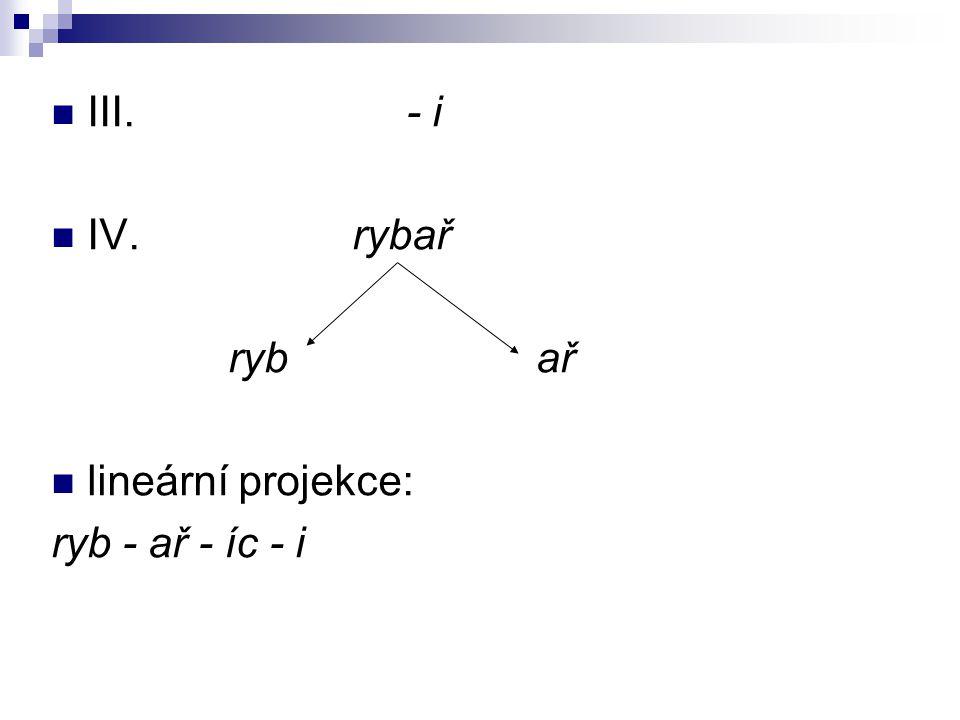 III. - i IV. rybař ryb ař lineární projekce: ryb - ař - íc - i