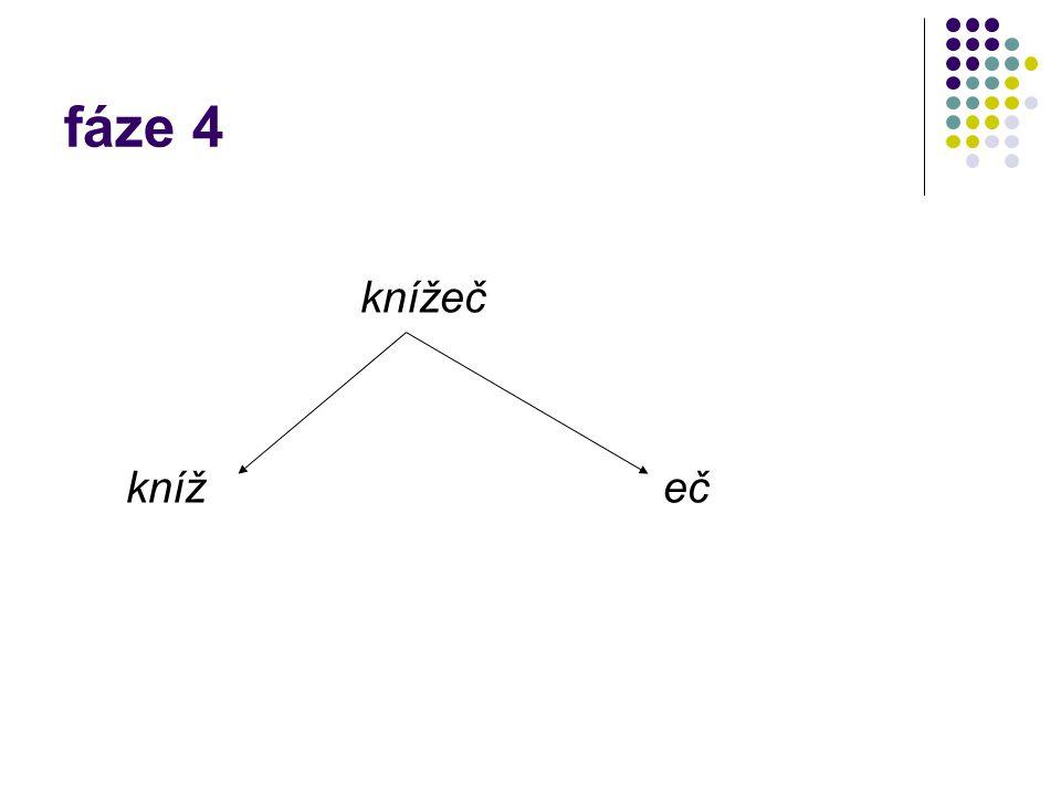 fáze 4 knížeč kníž eč