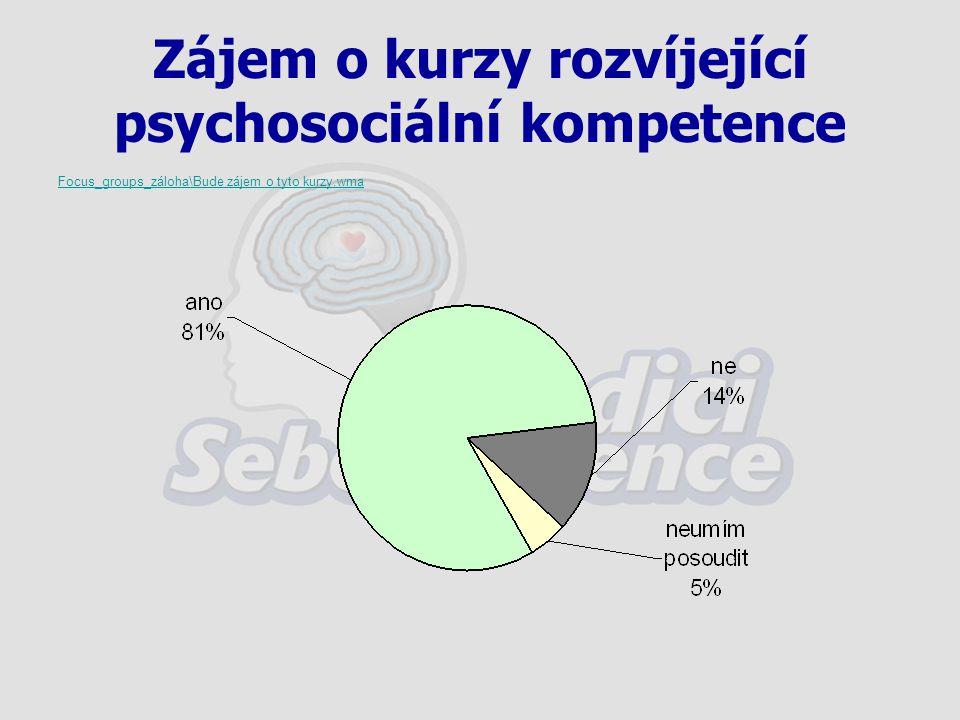 Zájem o kurzy rozvíjející psychosociální kompetence Focus_groups_záloha\Bude zájem o tyto kurzy.wma
