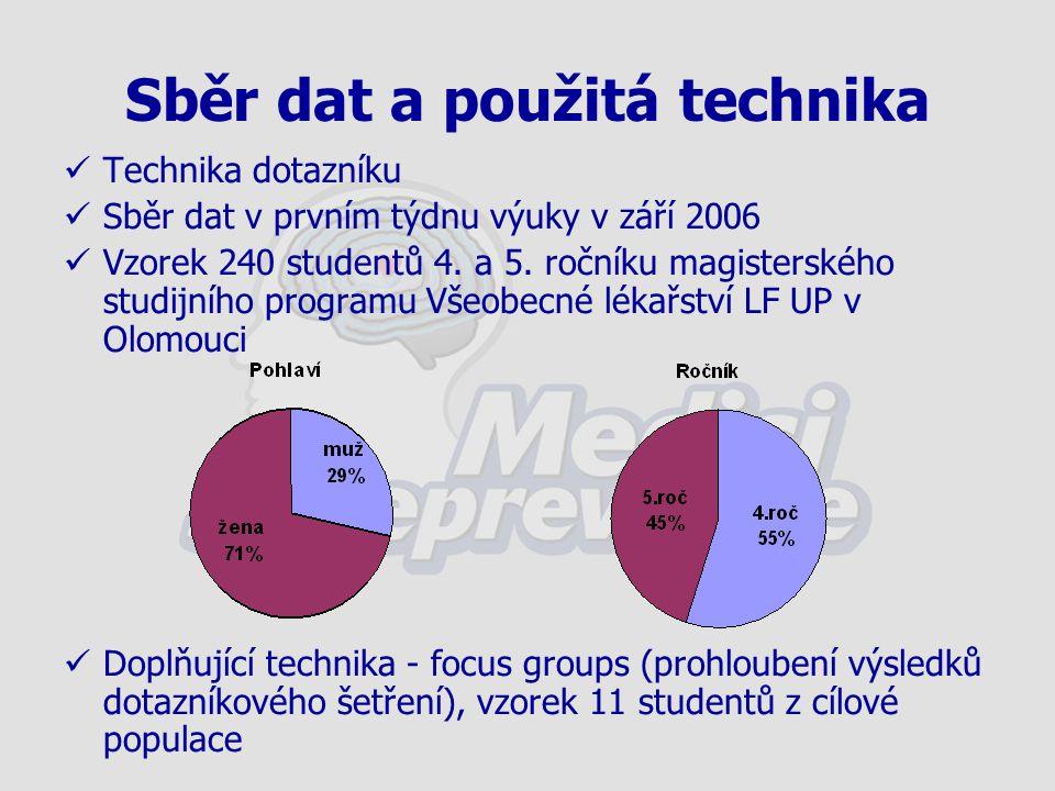 Sběr dat a použitá technika Technika dotazníku Sběr dat v prvním týdnu výuky v září 2006 Vzorek 240 studentů 4. a 5. ročníku magisterského studijního