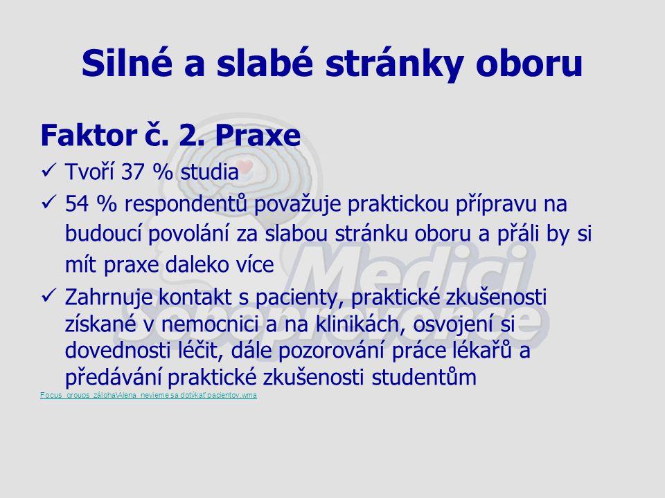 Faktor č. 2.