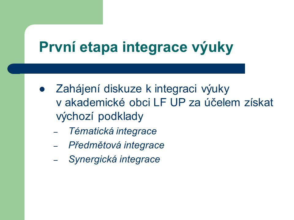 První etapa integrace výuky Zahájení diskuze k integraci výuky v akademické obci LF UP za účelem získat výchozí podklady – Tématická integrace – Předmětová integrace – Synergická integrace