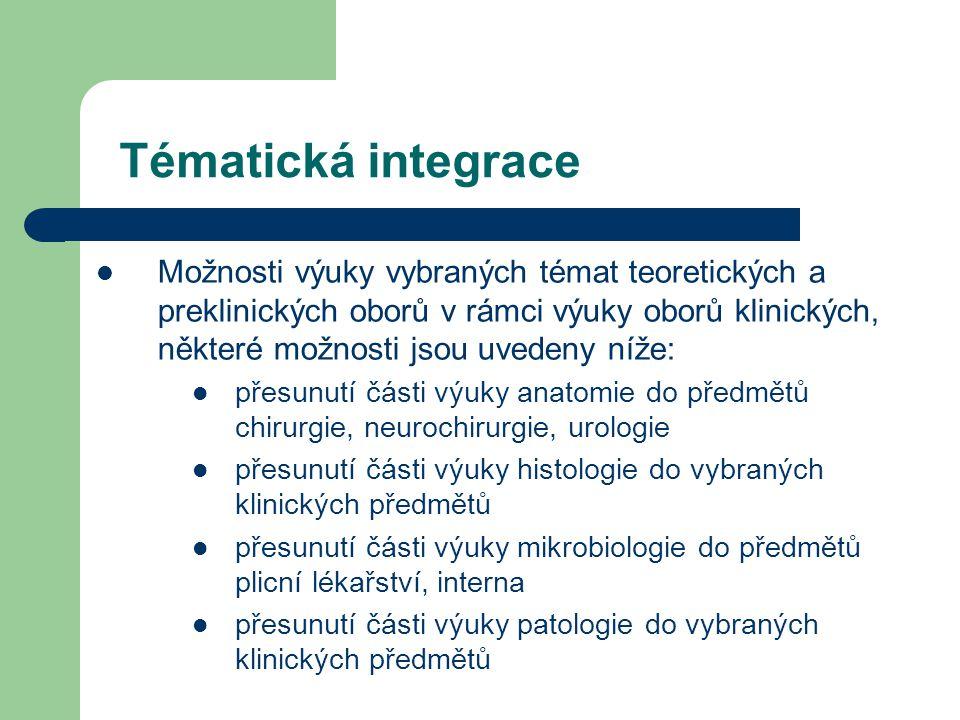 Tématická integrace Možnosti výuky vybraných témat teoretických a preklinických oborů v rámci výuky oborů klinických, některé možnosti jsou uvedeny níže: přesunutí části výuky anatomie do předmětů chirurgie, neurochirurgie, urologie přesunutí části výuky histologie do vybraných klinických předmětů přesunutí části výuky mikrobiologie do předmětů plicní lékařství, interna přesunutí části výuky patologie do vybraných klinických předmětů