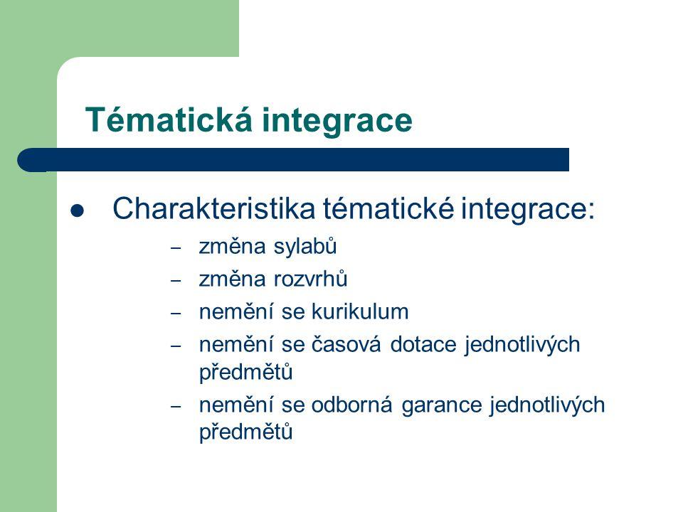 Předmětová integrace Využití stávajících výukových předmětů a jejich aktivní propojení, např.
