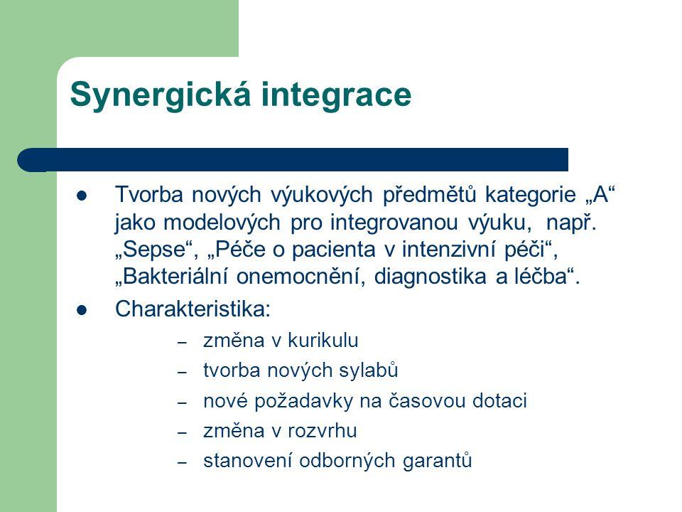 """Synergická integrace Tvorba nových výukových předmětů kategorie """"A jako modelových pro integrovanou výuku, např."""