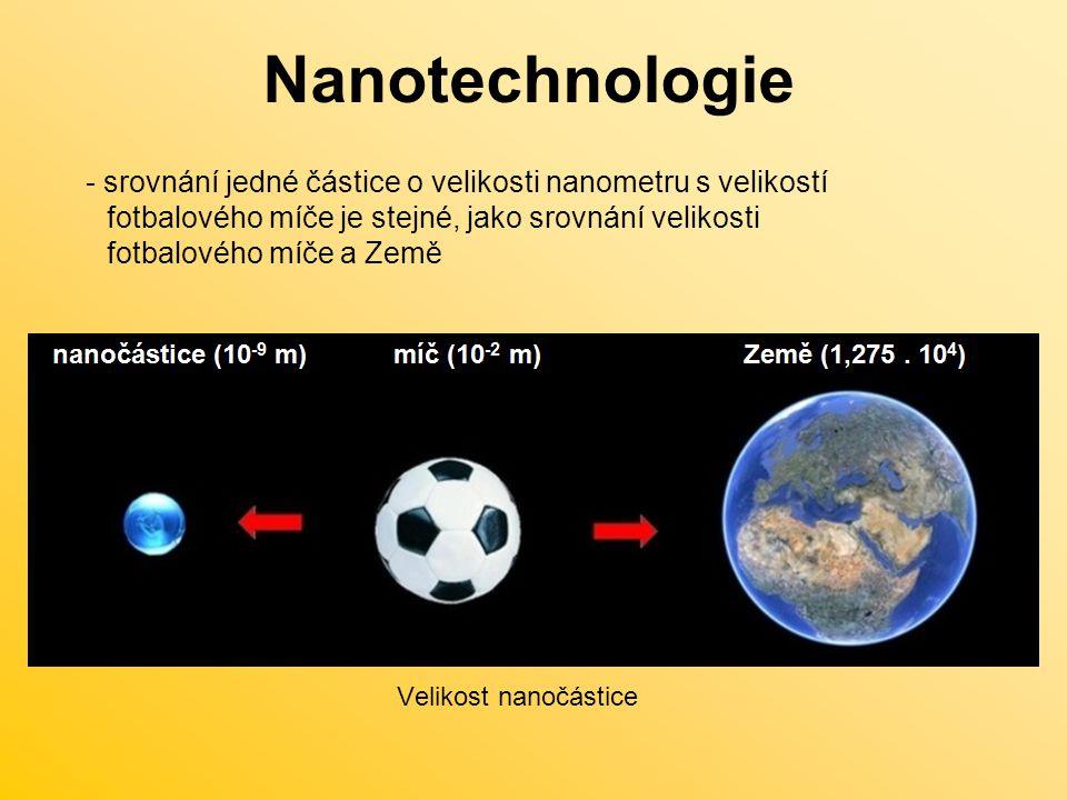 Nanotechnologie - srovnání jedné částice o velikosti nanometru s velikostí fotbalového míče je stejné, jako srovnání velikosti fotbalového míče a Země Velikost nanočástice