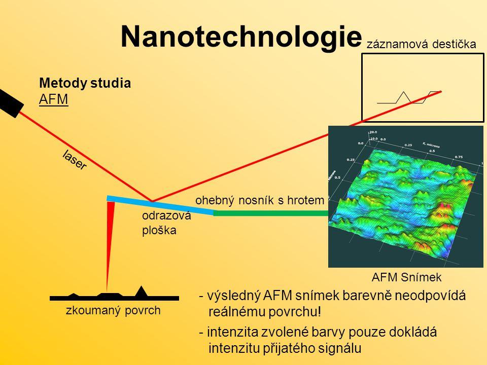 Nanotechnologie Metody studia AFM záznamová destička laser ohebný nosník s hrotem zkoumaný povrch odrazová ploška - výsledný AFM snímek barevně neodpovídá reálnému povrchu.