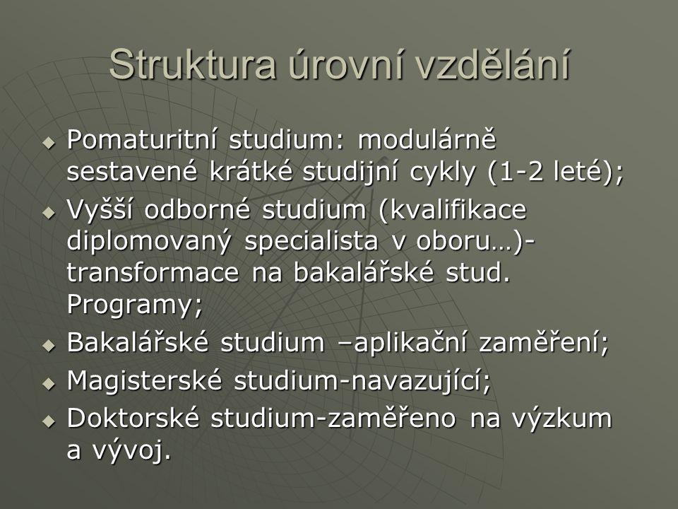 Struktura úrovní vzdělání  Pomaturitní studium: modulárně sestavené krátké studijní cykly (1-2 leté);  Vyšší odborné studium (kvalifikace diplomovaný specialista v oboru…)- transformace na bakalářské stud.