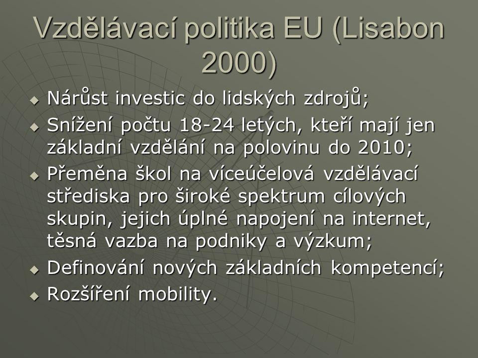 Vzdělávací politika EU (Lisabon 2000)  Nárůst investic do lidských zdrojů;  Snížení počtu 18-24 letých, kteří mají jen základní vzdělání na polovinu do 2010;  Přeměna škol na víceúčelová vzdělávací střediska pro široké spektrum cílových skupin, jejich úplné napojení na internet, těsná vazba na podniky a výzkum;  Definování nových základních kompetencí;  Rozšíření mobility.