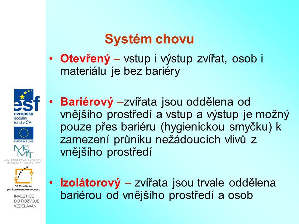 Systém chovu Otevřený – vstup i výstup zvířat, osob i materiálu je bez bariéry Bariérový –zvířata jsou oddělena od vnějšího prostředí a vstup a výstup