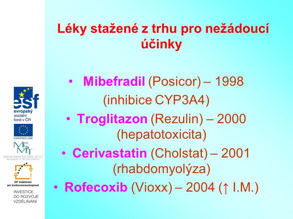 Léky stažené z trhu pro nežádoucí účinky Mibefradil (Posicor) – 1998 (inhibice CYP3A4) Troglitazon (Rezulin) – 2000 (hepatotoxicita) Cerivastatin (Cho