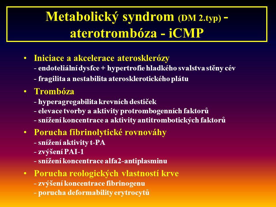 Metabolický syndrom (DM 2.typ) - aterotrombóza - iCMP Iniciace a akcelerace aterosklerózy - endoteliální dysfce + hypertrofie hladkého svalstva stěny cév - fragilita a nestabilita aterosklerotického plátu Trombóza - hyperagregabilita krevních destiček - elevace tvorby a aktivity protrombogenních faktorů - snížení koncentrace a aktivity antitrombotických faktorů Porucha fibrinolytické rovnováhy - snížení aktivity t-PA - zvýšení PAI-1 - snížení koncentrace alfa2-antiplasminu Porucha reologických vlastností krve - zvýšení koncentrace fibrinogenu - porucha deformability erytrocytů