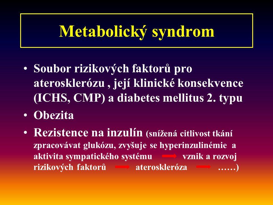 Metabolický syndrom Soubor rizikových faktorů pro aterosklerózu, její klinické konsekvence (ICHS, CMP) a diabetes mellitus 2. typu Obezita Rezistence