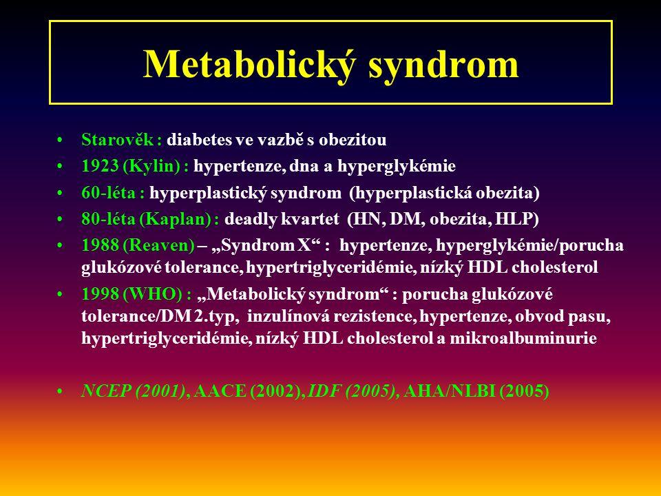 """Metabolický syndrom Starověk : diabetes ve vazbě s obezitou 1923 (Kylin) : hypertenze, dna a hyperglykémie 60-léta : hyperplastický syndrom (hyperplastická obezita) 80-léta (Kaplan) : deadly kvartet (HN, DM, obezita, HLP) 1988 (Reaven) – """"Syndrom X : hypertenze, hyperglykémie/porucha glukózové tolerance, hypertriglyceridémie, nízký HDL cholesterol 1998 (WHO) : """"Metabolický syndrom : porucha glukózové tolerance/DM 2.typ, inzulínová rezistence, hypertenze, obvod pasu, hypertriglyceridémie, nízký HDL cholesterol a mikroalbuminurie NCEP (2001), AACE (2002), IDF (2005), AHA/NLBI (2005)"""